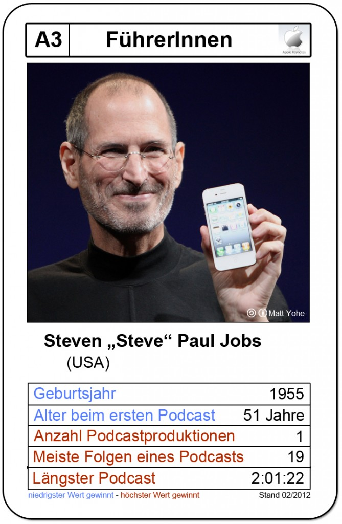 Podcaster Quartettkarte Steve Jobs